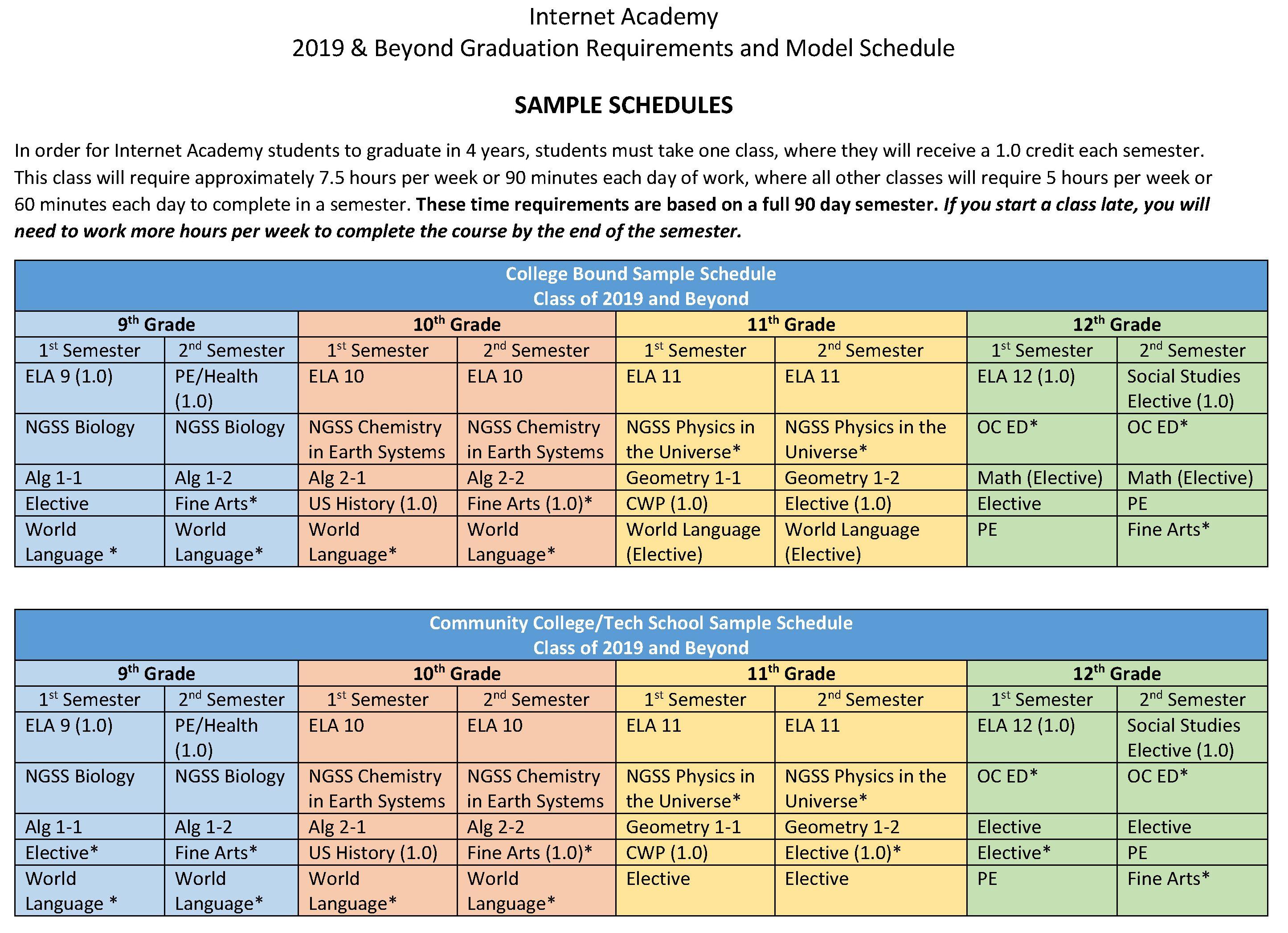 high school class schedule example