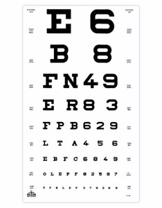 Eys chart letters numbers thumbnail also eye rh iacl