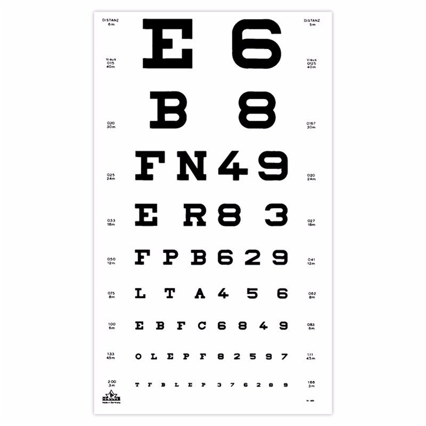 Eye Chart letters/numbers