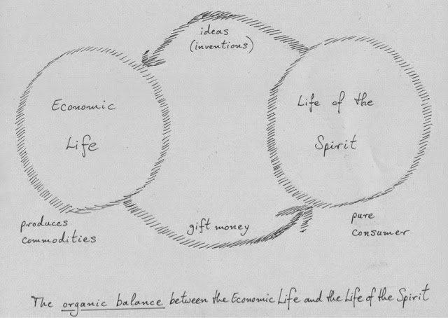 The Tao of the Dow II: Spirituality & Economics