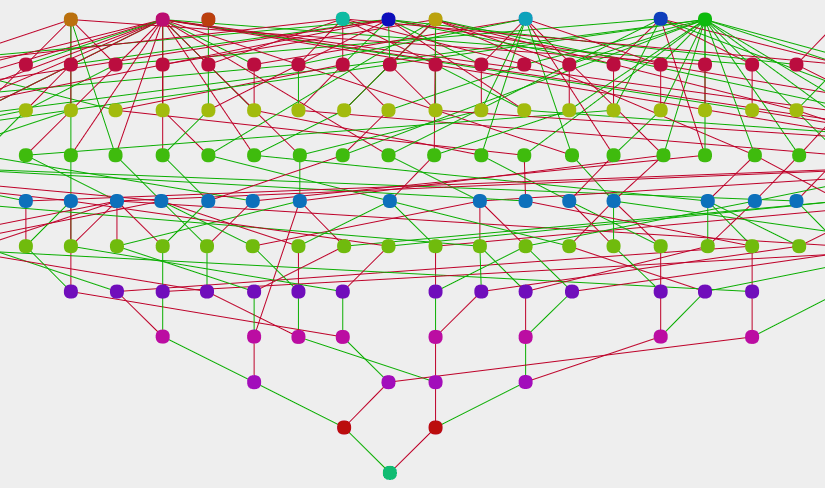 Simple interactive networks to represent complex strategies