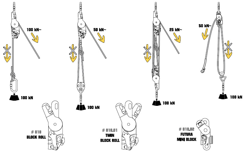 Wiring Diagram For Pittsburgh Electric Hoist. Diagram