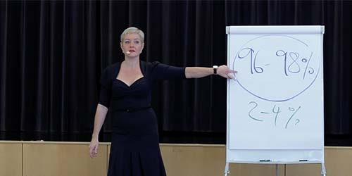 Barbara Jascht beim Powerday