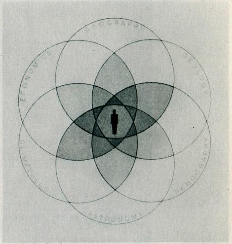 Symbol of Atlas