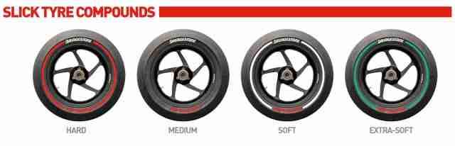 Bridgestone-BATTLAX-MotoGP-slick-tyre-colour-scheme