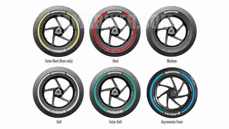 MotoGP slick tyre colour marking updates