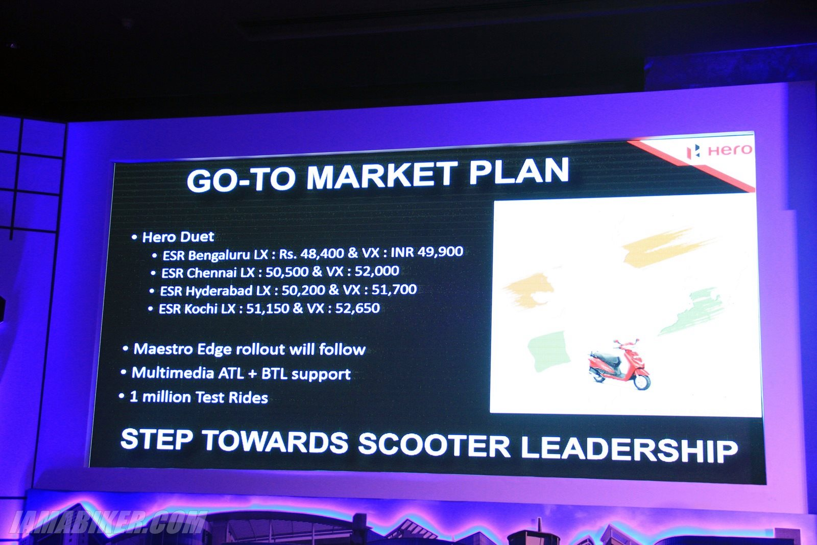 Hero Duet marketing plan