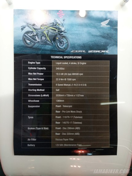 2018 Honda CBR 250R specifications