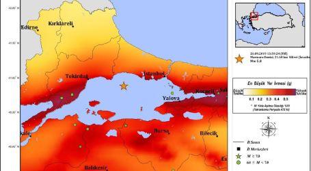 تحذير قبل وقوع كارثة طبيعية بخمسة دقائق … زلزال اسطنبول