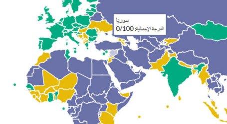 سوريا في ذيل القائمة على مؤشر الحريات لعام 2021