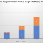 The Age of Virtual Sales