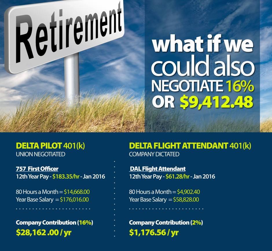 dl-fa-retirement