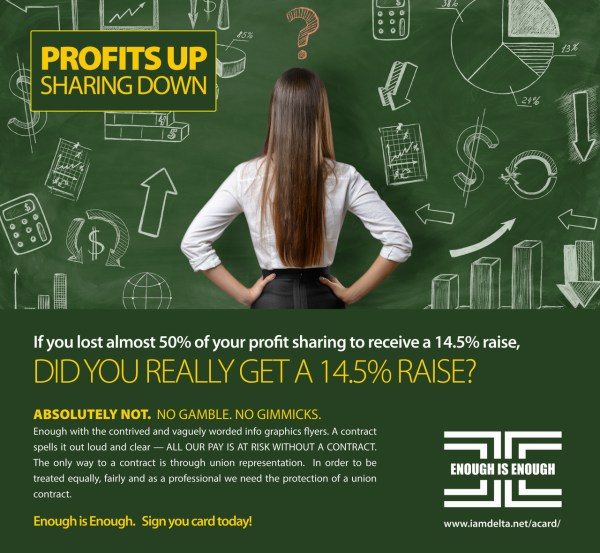 Profits Up, Sharing Down