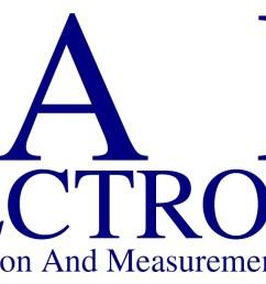 iam electronic instrumentation and measurement electronics artix 7 fpga module [ 1580 x 681 Pixel ]