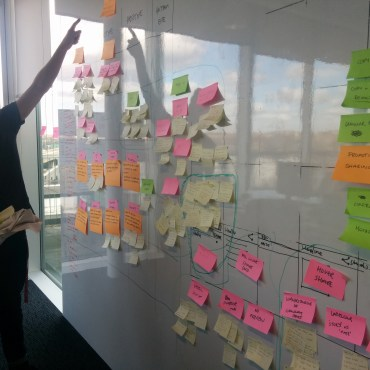 How I use the Design Sprint process for different types of projects