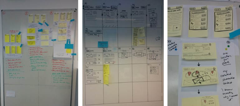 Design Sprint process - storyboarding for a prototype