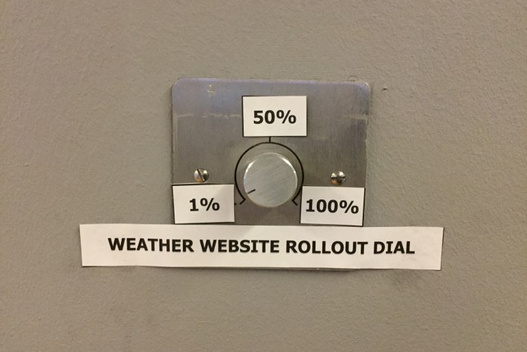weather website rollout dial