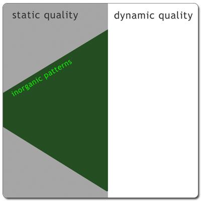 sdq_inorganic