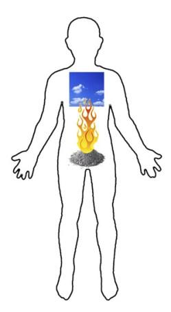 yogaenergyfire