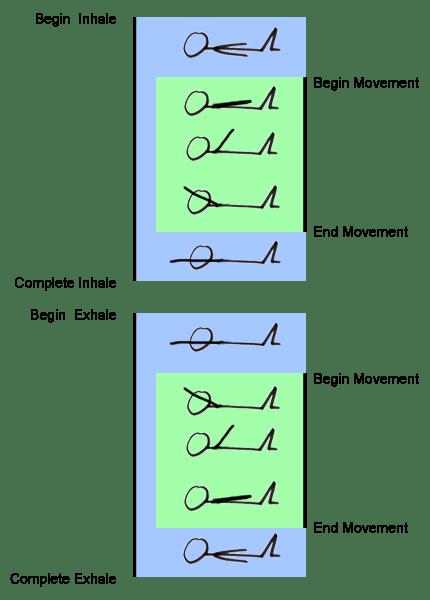 motioninbreath