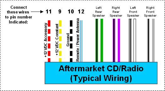 car radio wiring color codes  drc wiring diagram  ctslsa