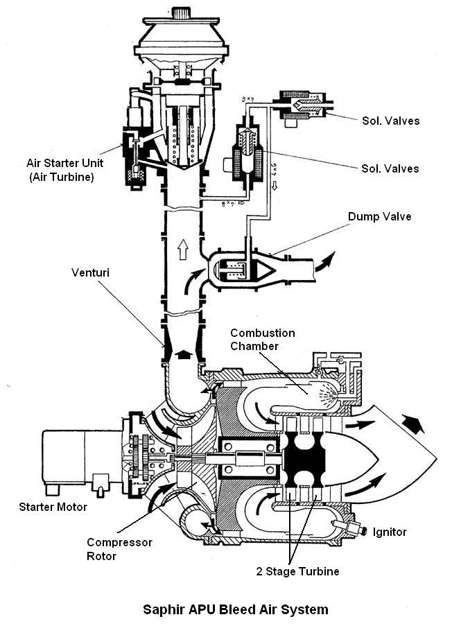 Turbine Jet Engine Diagram, Turbine, Get Free Image About
