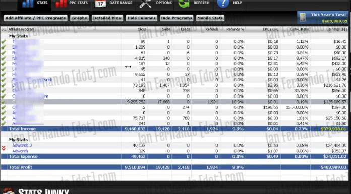 affiliate-stats-tbt