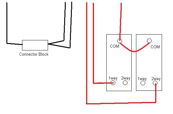 light 2 gang light switch wiring diagram efcaviation com wiring 2 gang switch box diagram at gsmx.co