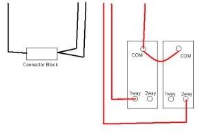 2gang light switch replacement | DIYnot Forums