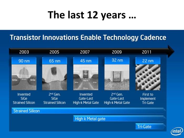 Photo courtesy of Intel