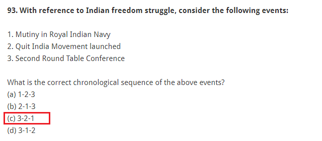 With reference to Indian freedom struggle, consider the following events: 1. Mutiny in Royal Indian Navy 2. Quit India Movement launched 3. Second Round Table Conference What is the correct chronological sequence of the above events? (a) 1-2-3 (b) 2-1-3 (c) 3-2-1 (d) 3-1-2