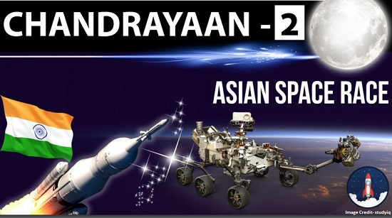 Chandrayaan 2 - features, challenges upsc ias essay notes mindmap