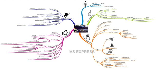 disclaimer: ias express owns the copyright to this content.