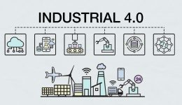 Industrial Revolution 4.0: Are we prepared for it?