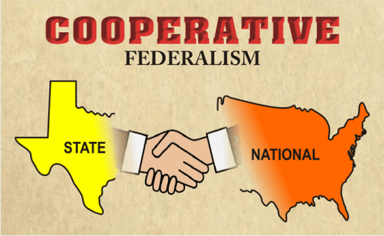 Cooperative & Competitive Federalism in India: Meaning & Challenges