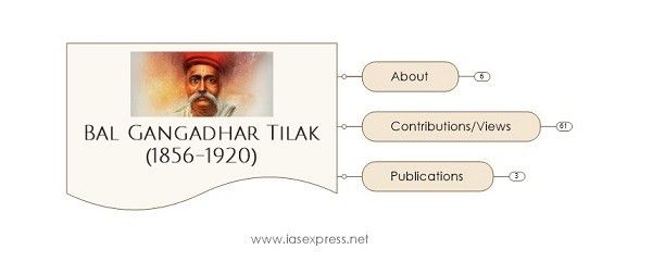 Bal Gangadhar Tilak (Lokmanya) – Important Personalities of Modern India