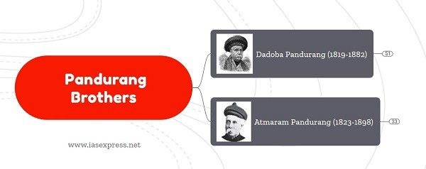 Dadoba and Atmaram Pandurang – Important Personalities of Modern India