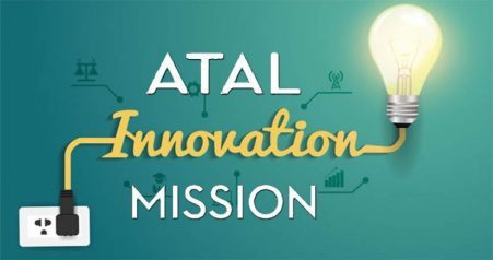 Atal Innovation Mission: Objectives, Programs, Significance