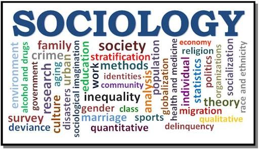 Sociology (Optional) Mindmaps