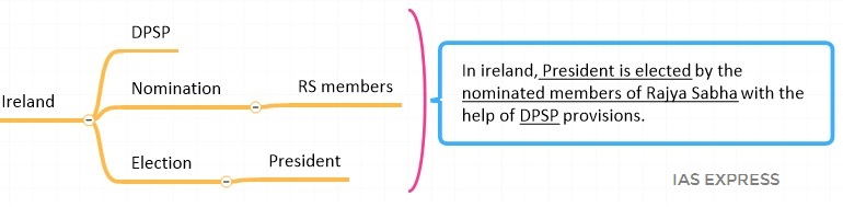 features borrowed from ireland