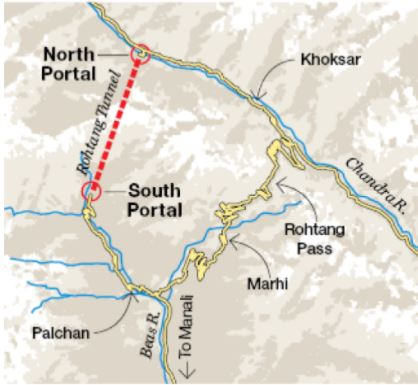 Salient features of Rohtang Tunnel