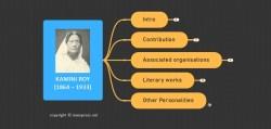 Kamini Roy (1864 – 1933): Important Personalities of Modern India