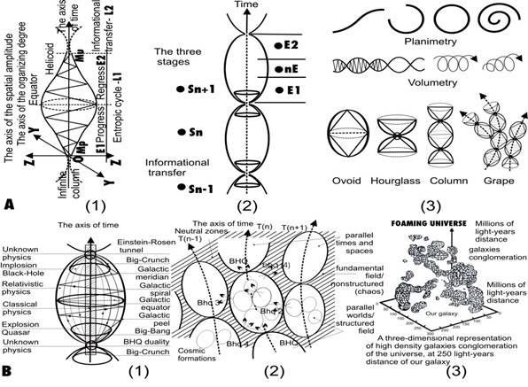TOWARDS A SEMIOTICS OF SACRED GEOMETRY: ON THE ARCHETYPAL