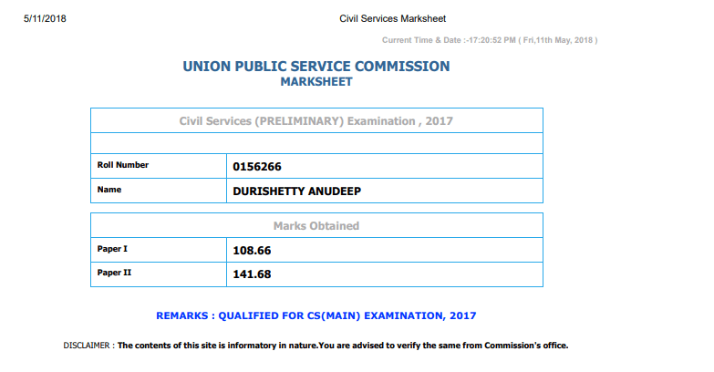 Anudeep Durishetty Mark Sheet