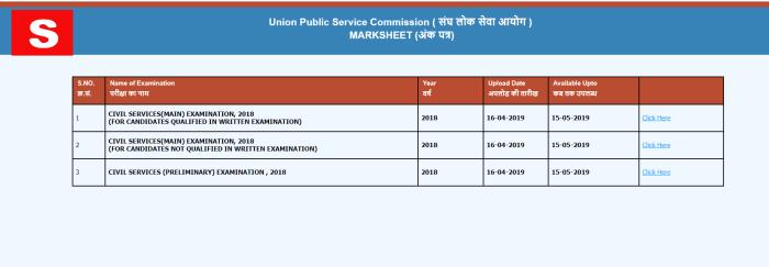 UPSC Mark Sheet 2018