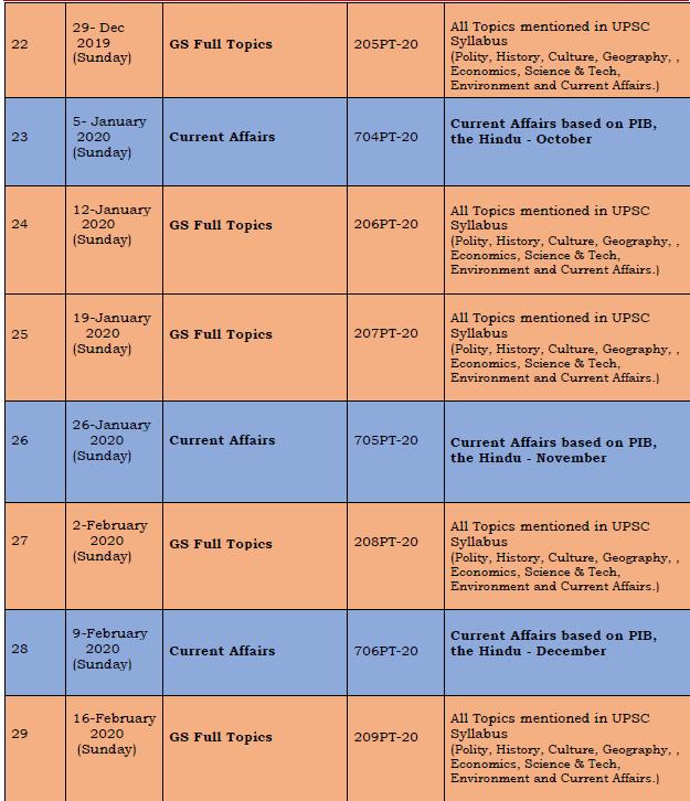 UPSC Online Test Series 2020 Timetable