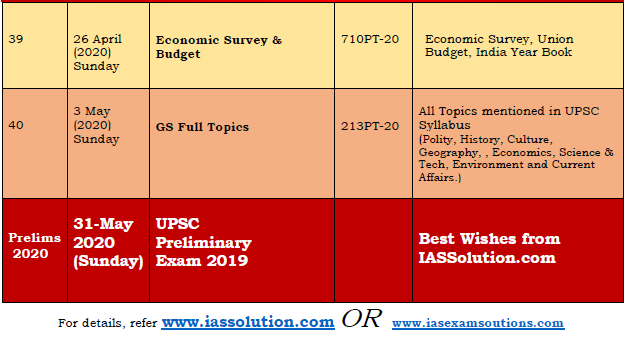 UPSC Online Test Series 2020 Timetable