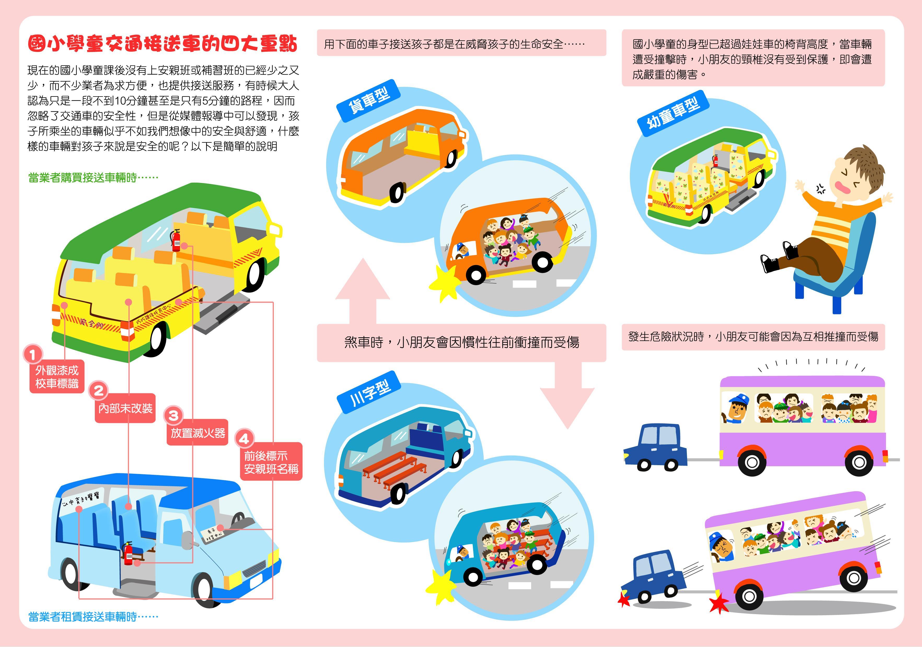 國小學童接送車四大重點 | 愛寶貝親子網