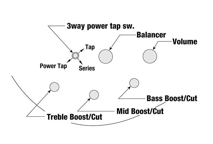 SR405EQM's control diagram