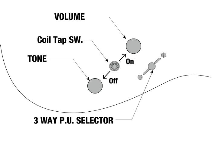 RGA42HPQM's control diagram